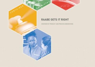 Raabe brochures by NMV Strategies